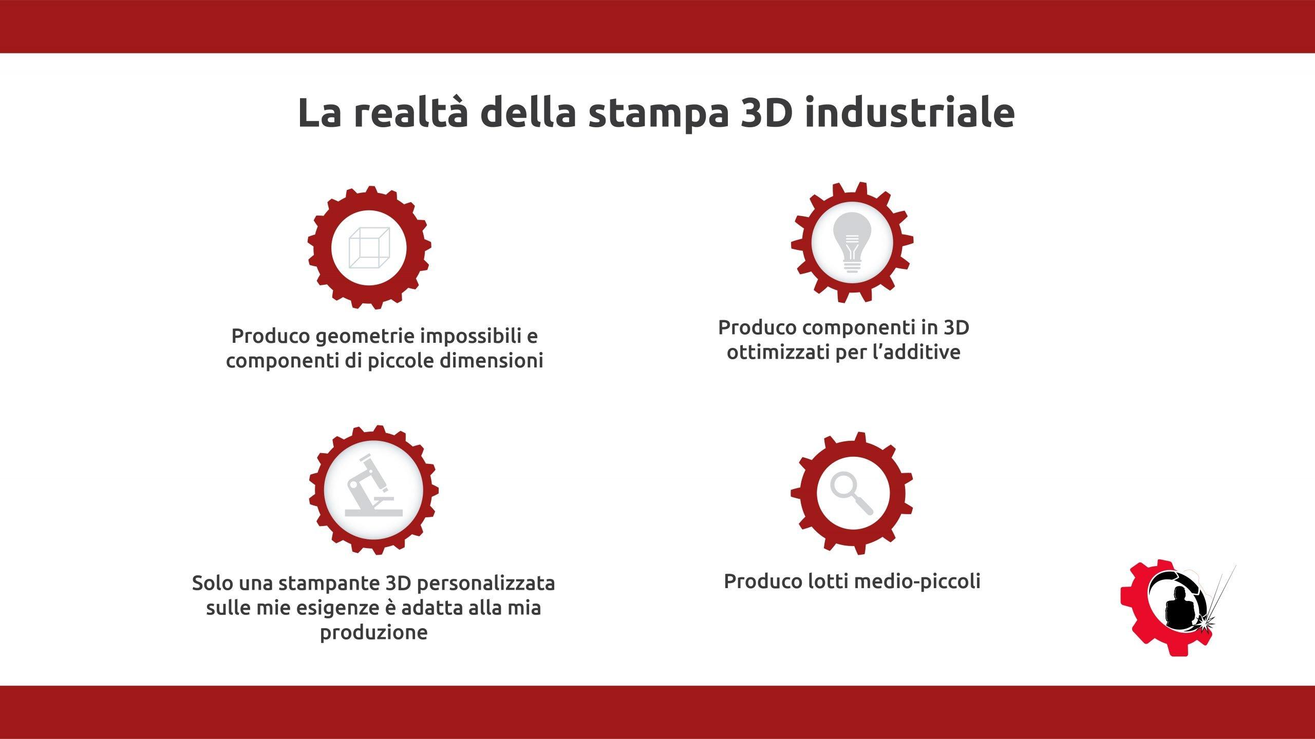 stampa 3D per metalli